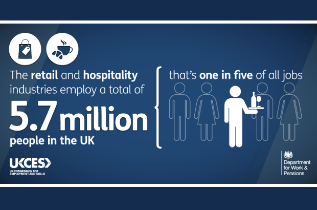 Infographic showing 5.7million people work in retail and hospitality